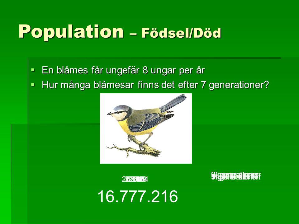 Population – Födsel/Död  En blåmes får ungefär 8 ungar per år  Hur många blåmesar finns det efter 7 generationer? 18645124.09632.768262.144 16.777.2