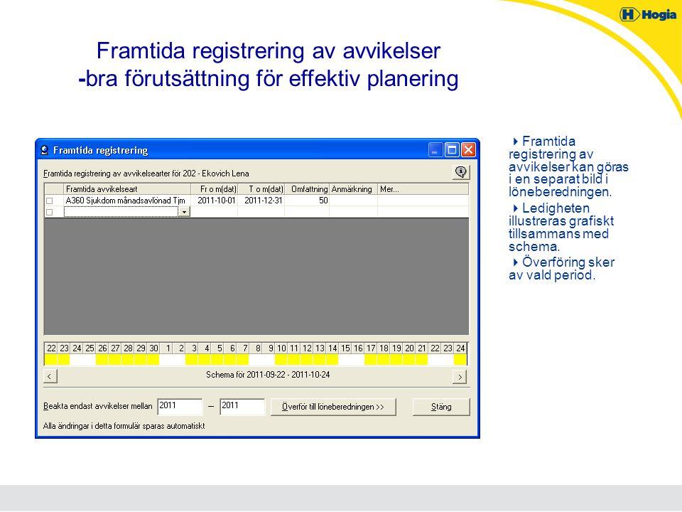 Framtida registrering av avvikelser -bra förutsättning för effektiv planering  Framtida registrering av avvikelser kan göras i en separat bild i löne