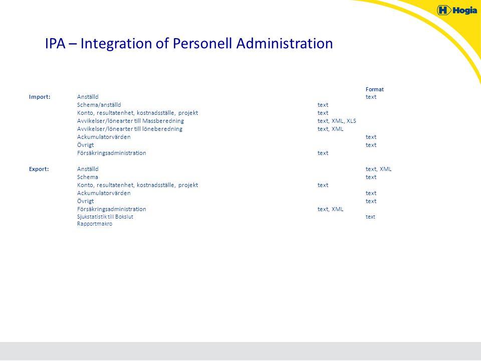 IPA – Integration of Personell Administration Format Import:Anställdtext Schema/anställdtext Konto, resultatenhet, kostnadsställe, projekttext Avvikel