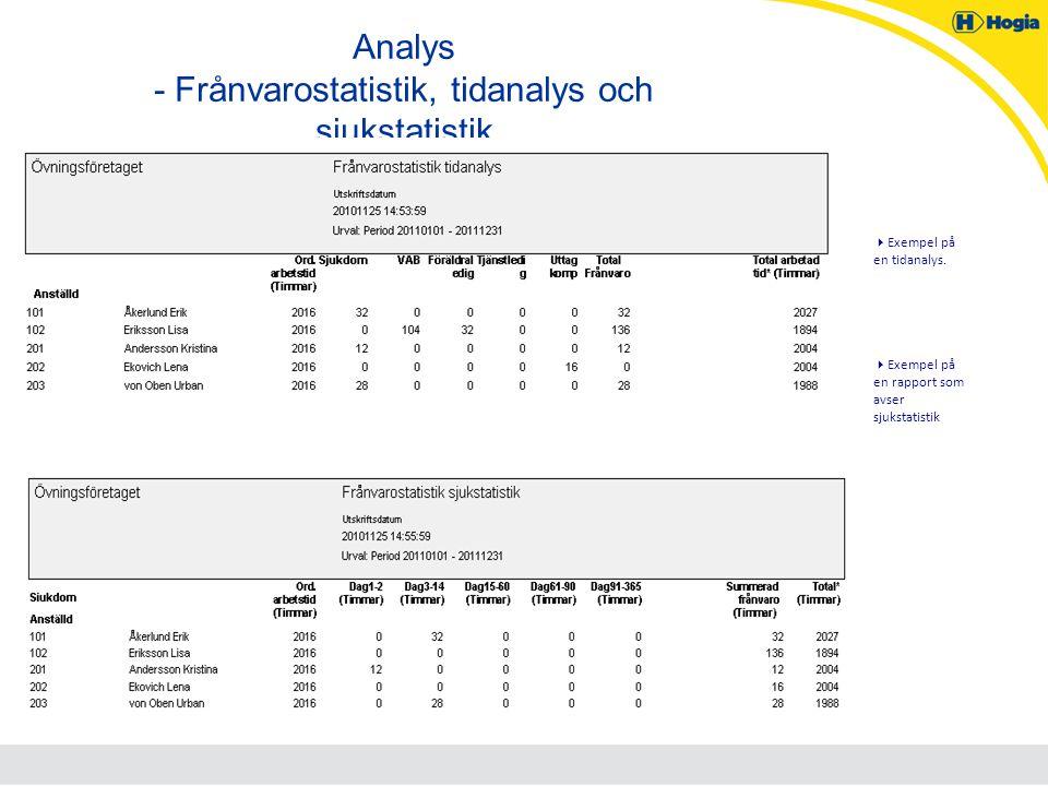 Analys - Frånvarostatistik, tidanalys och sjukstatistik  Exempel på en tidanalys.  Exempel på en rapport som avser sjukstatistik