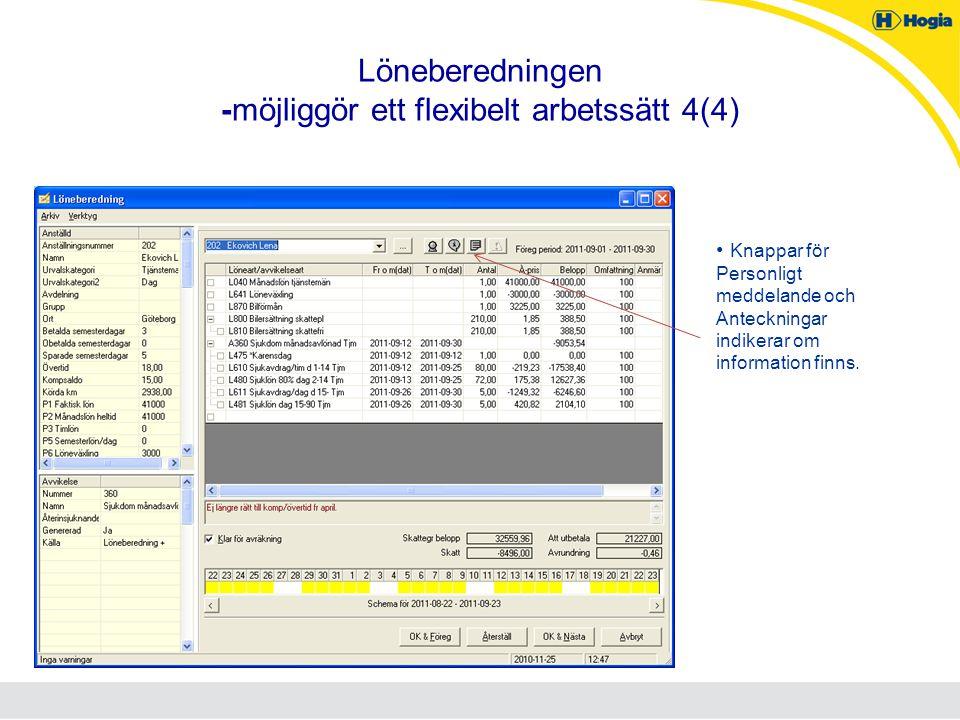 Löneberedningen -möjliggör ett flexibelt arbetssätt 4(4) Knappar för Personligt meddelande och Anteckningar indikerar om information finns.