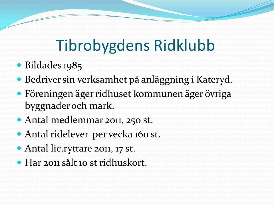 Tibrobygdens Ridklubb Bildades 1985 Bedriver sin verksamhet på anläggning i Kateryd.