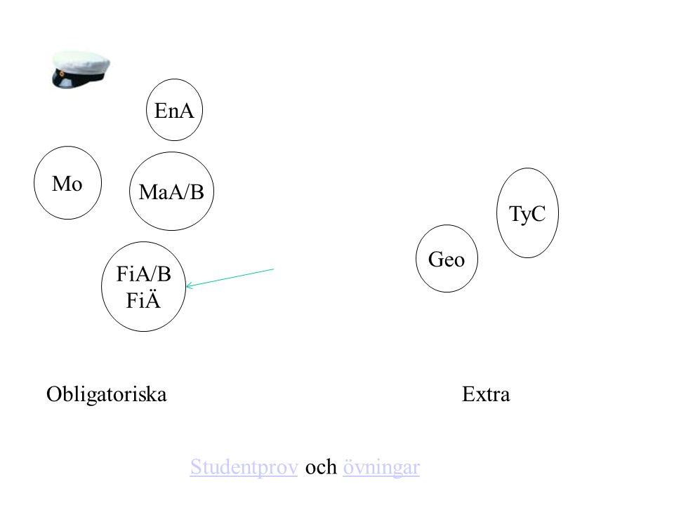 Mo EnA MaA/B FiA/B FiÄ Obligatoriska TyC Extra StudentprovStudentprov och övningarövningar Geo