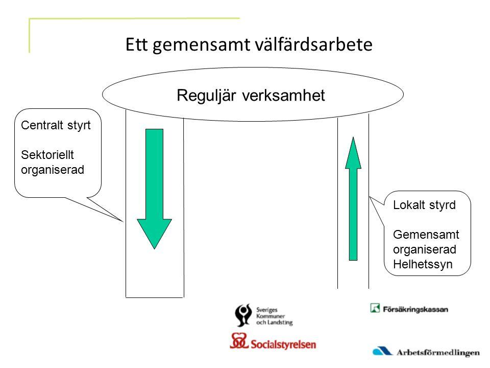Reguljär verksamhet Centralt styrtSektorielltorganiserad Lokalt styrd Gemensamt organiserad Helhetssyn Ett gemensamt välfärdsarbete