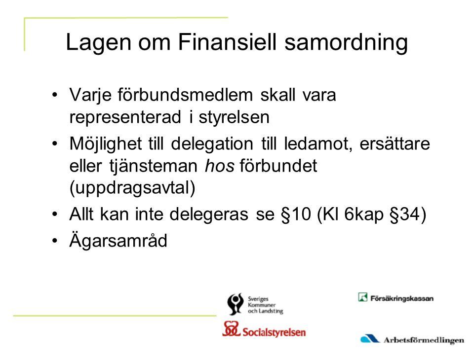 Lagen om Finansiell samordning Varje förbundsmedlem skall vara representerad i styrelsen Möjlighet till delegation till ledamot, ersättare eller tjänsteman hos förbundet (uppdragsavtal) Allt kan inte delegeras se §10 (Kl 6kap §34) Ägarsamråd