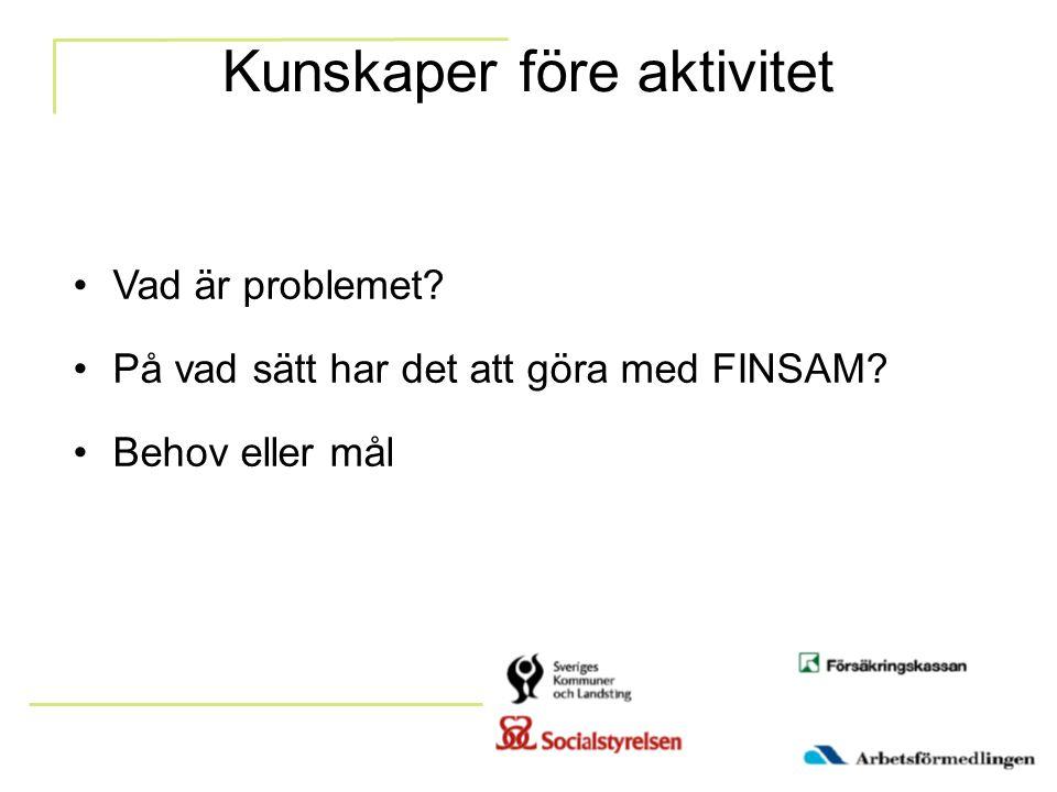 Kunskaper före aktivitet Vad är problemet På vad sätt har det att göra med FINSAM Behov eller mål