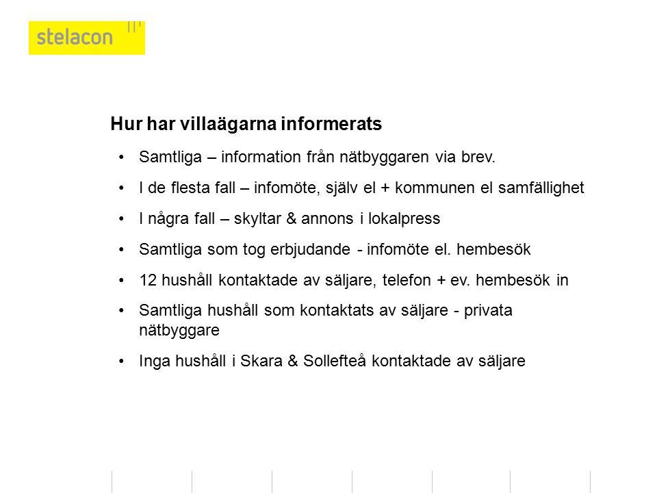 Hur har villaägarna informerats Samtliga – information från nätbyggaren via brev. I de flesta fall – infomöte, själv el + kommunen el samfällighet I n