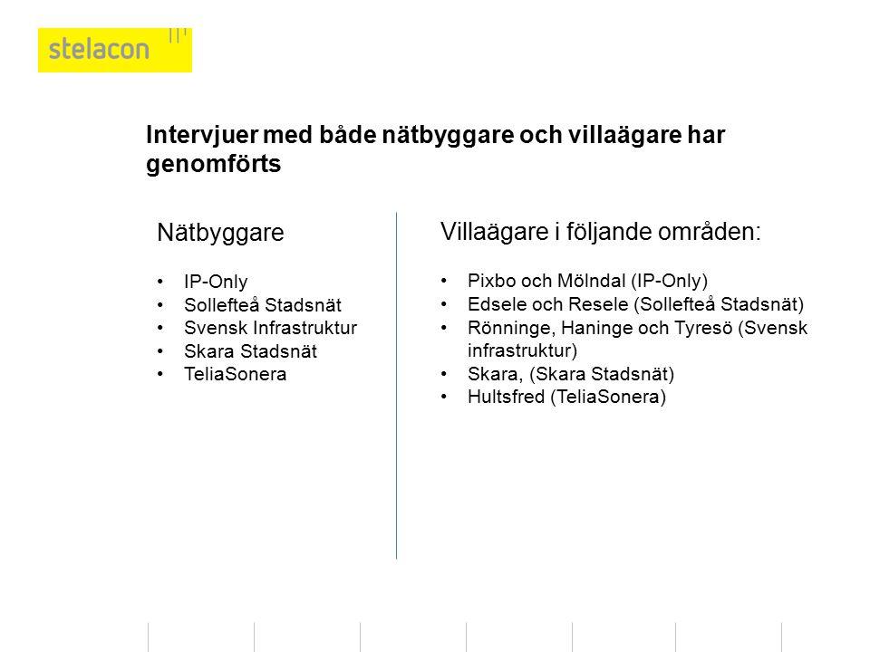 Intervjuer med både nätbyggare och villaägare har genomförts Nätbyggare IP-Only Sollefteå Stadsnät Svensk Infrastruktur Skara Stadsnät TeliaSonera Vil