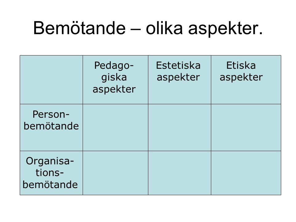 Bemötande – olika aspekter. Person- bemötande Organisa- tions- bemötande Pedago- giska aspekter Estetiska aspekter Etiska aspekter