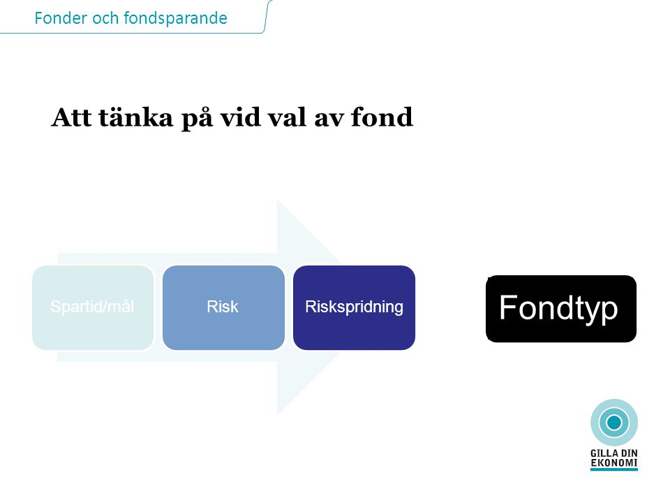 Fonder och fondsparande Att tänka på vid val av fond Spartid/målRiskRiskspridning Fondtyp