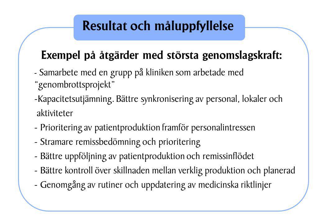 Exempel på åtgärder med största genomslagskraft: - Samarbete med en grupp på kliniken som arbetade med genombrottsprojekt -Kapacitetsutjämning.
