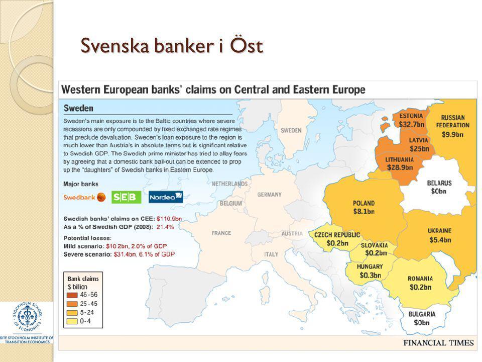 Svenska banker i Öst