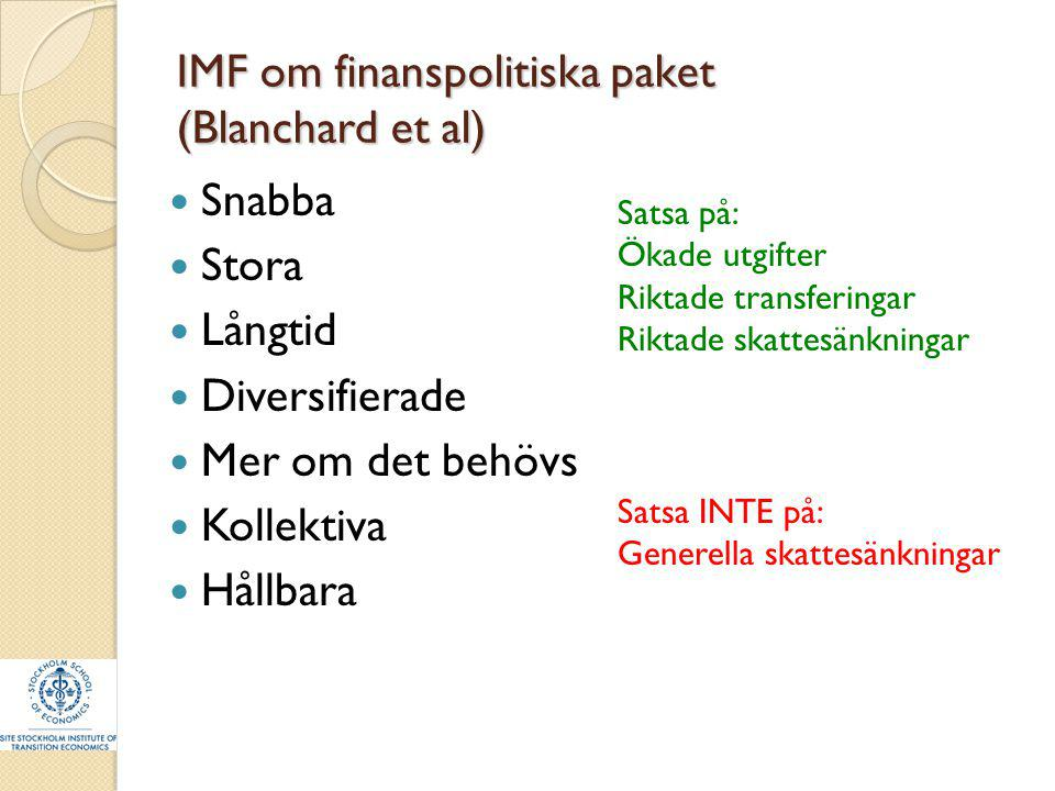 IMF om finanspolitiska paket (Blanchard et al) Snabba Stora Långtid Diversifierade Mer om det behövs Kollektiva Hållbara Satsa på: Ökade utgifter Rikt