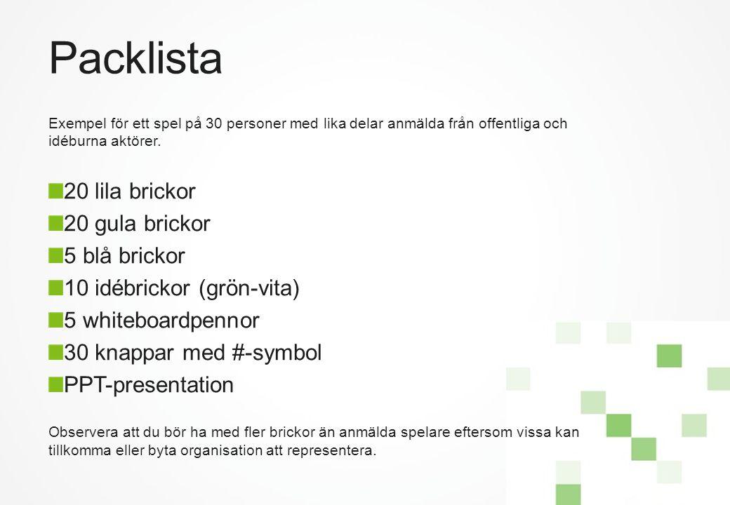 Packlista Exempel för ett spel på 30 personer med lika delar anmälda från offentliga och idéburna aktörer. 20 lila brickor 20 gula brickor 5 blå brick