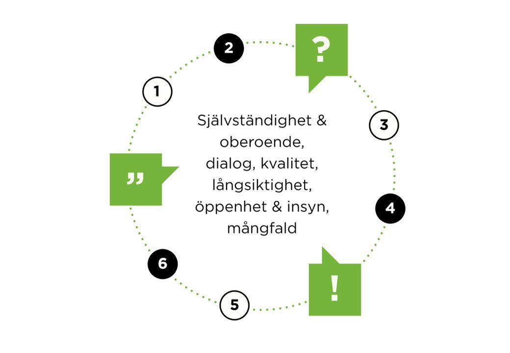 Ett spel om att hitta nya samarbeten KOMMA ÖVERENS