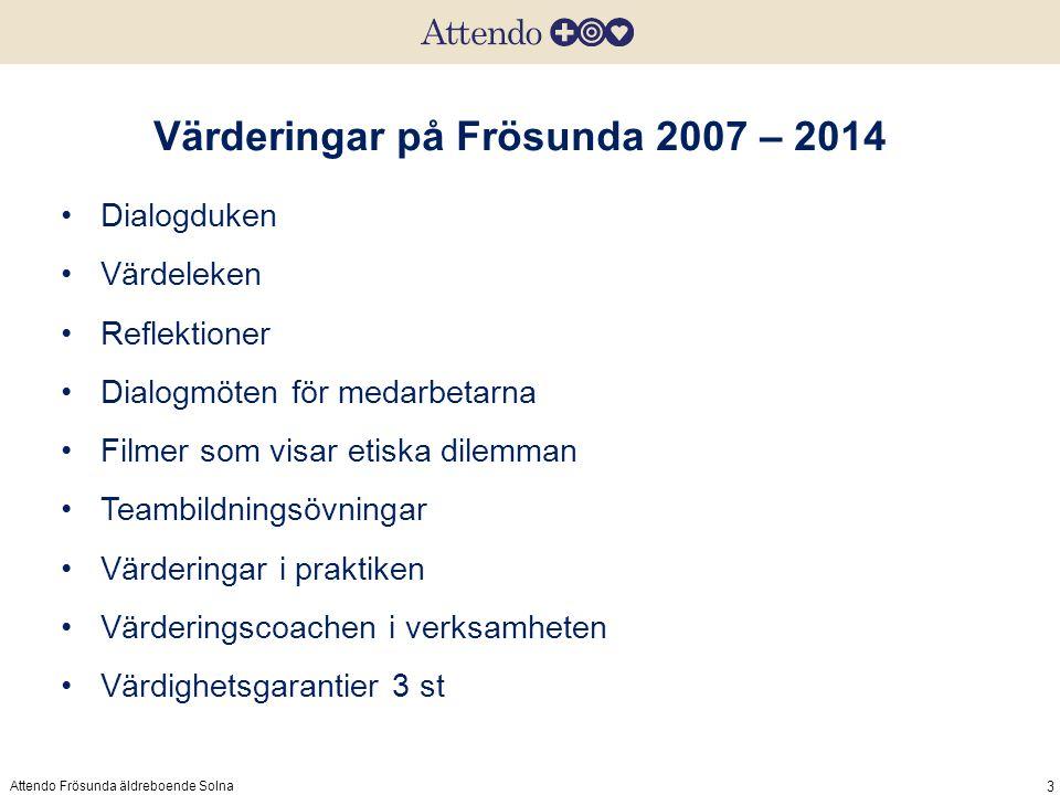 Värderingar på Frösunda 2007 – 2014 Attendo Frösunda äldreboende Solna 3 Dialogduken Värdeleken Reflektioner Dialogmöten för medarbetarna Filmer som v