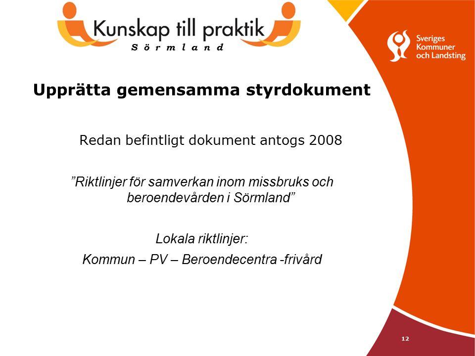 12 Upprätta gemensamma styrdokument Redan befintligt dokument antogs 2008 Riktlinjer för samverkan inom missbruks och beroendevården i Sörmland Lokala riktlinjer: Kommun – PV – Beroendecentra -frivård S ö r m l a n d