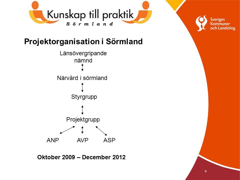 5 Länsövergripande nämnd Närvård i sörmland Styrgrupp Projektgrupp ANPAVPASP Projektorganisation i Sörmland Oktober 2009 – December 2012 S ö r m l a n