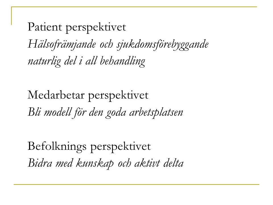 Patient perspektivet Hälsofrämjande och sjukdomsförebyggande naturlig del i all behandling Medarbetar perspektivet Bli modell för den goda arbetsplatsen Befolknings perspektivet Bidra med kunskap och aktivt delta