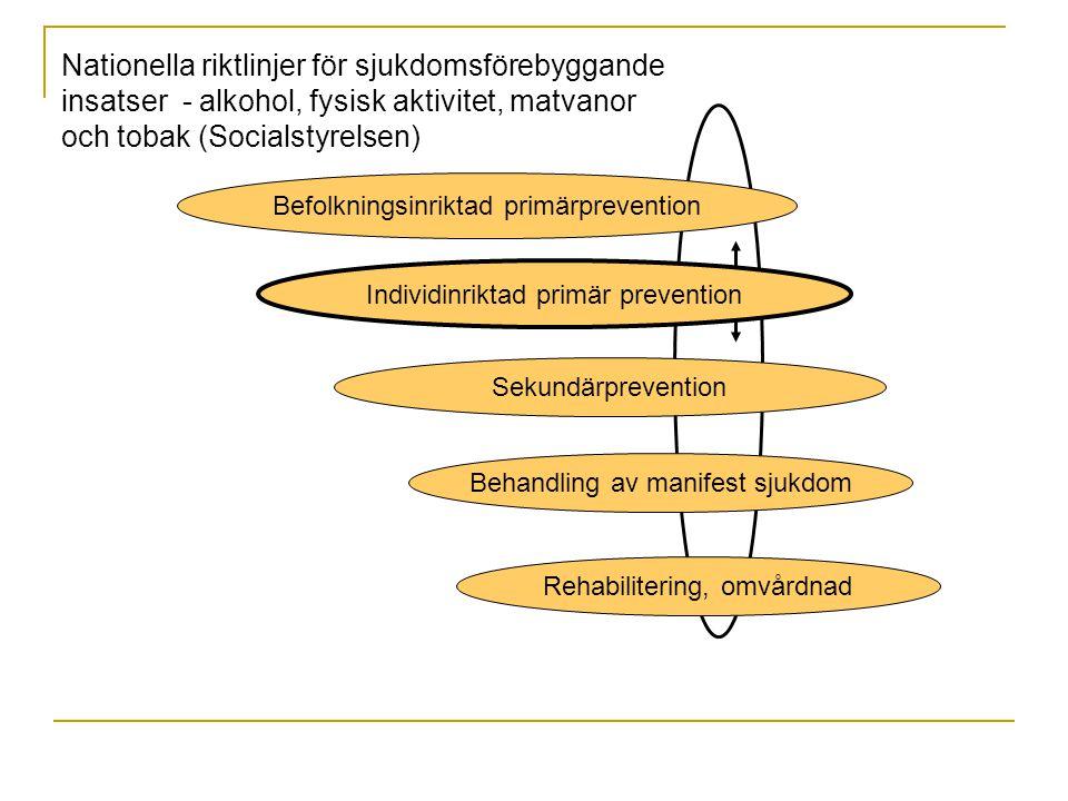 Nationella riktlinjer för sjukdomsförebyggande insatser - alkohol, fysisk aktivitet, matvanor och tobak (Socialstyrelsen) Befolkningsinriktad primärprevention Individinriktad primär prevention Sekundärprevention Behandling av manifest sjukdom Rehabilitering, omvårdnad