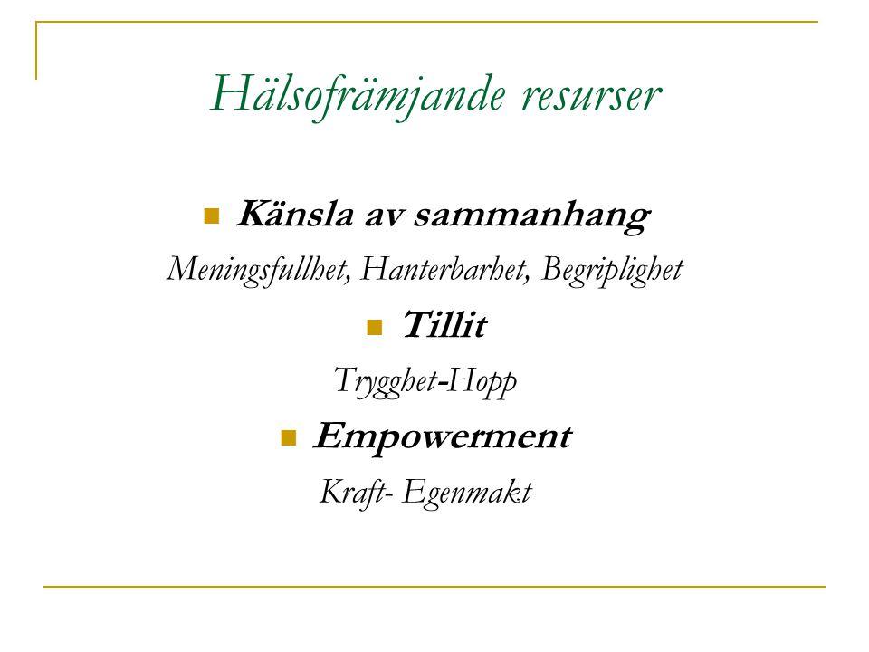 Hälsofrämjande resurser Känsla av sammanhang Meningsfullhet, Hanterbarhet, Begriplighet Tillit Trygghet-Hopp Empowerment Kraft- Egenmakt