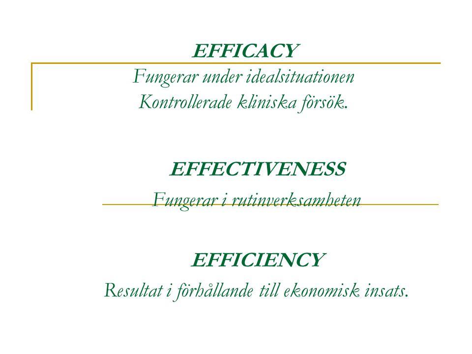 EFFICACY Fungerar under idealsituationen Kontrollerade kliniska försök.