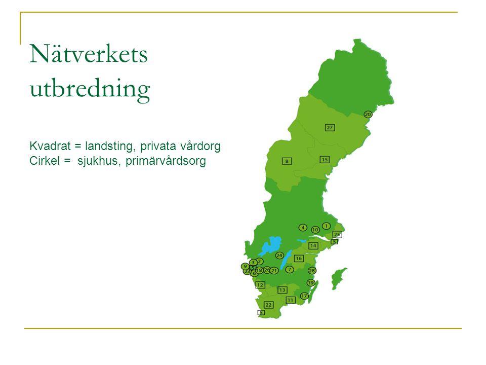 Nätverkets utbredning Kvadrat = landsting, privata vårdorg Cirkel = sjukhus, primärvårdsorg