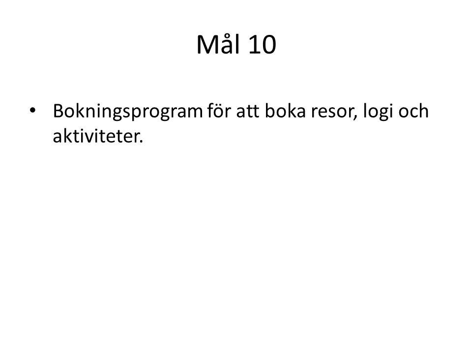 Mål 10 Bokningsprogram för att boka resor, logi och aktiviteter.