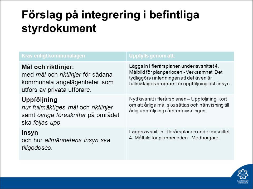 Förslag på integrering i befintliga styrdokument Krav enligt kommunalagenUppfylls genom att: Mål och riktlinjer: med mål och riktlinjer för sådana kom