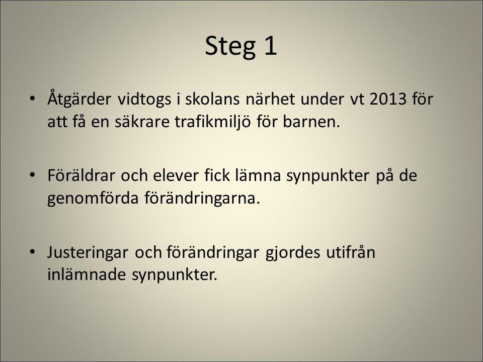 Steg 1 Åtgärder vidtogs i skolans närhet under vt 2013 för att få en säkrare trafikmiljö för barnen. Föräldrar och elever fick lämna synpunkter på de