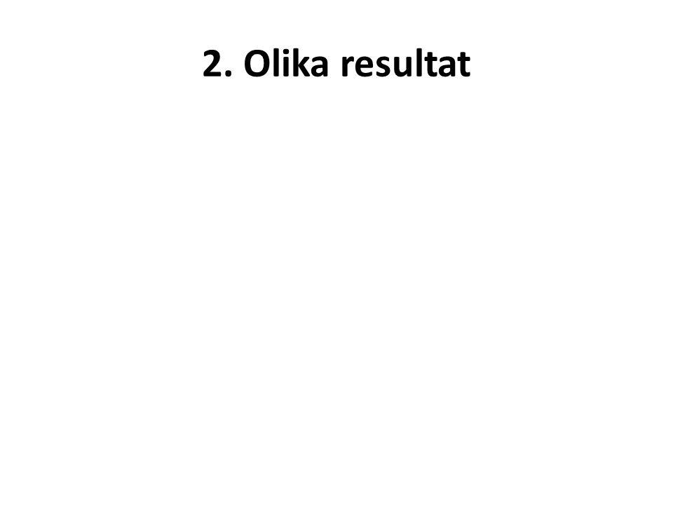 Om resultaten 1.Tror jag på resultaten.Är själva analysen rimlig.