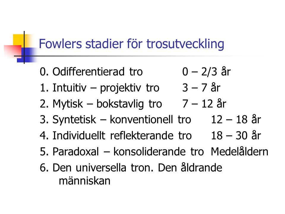 Fowlers stadier för trosutveckling 0. Odifferentierad tro0 – 2/3 år 1. Intuitiv – projektiv tro 3 – 7 år 2. Mytisk – bokstavlig tro 7 – 12 år 3. Synte