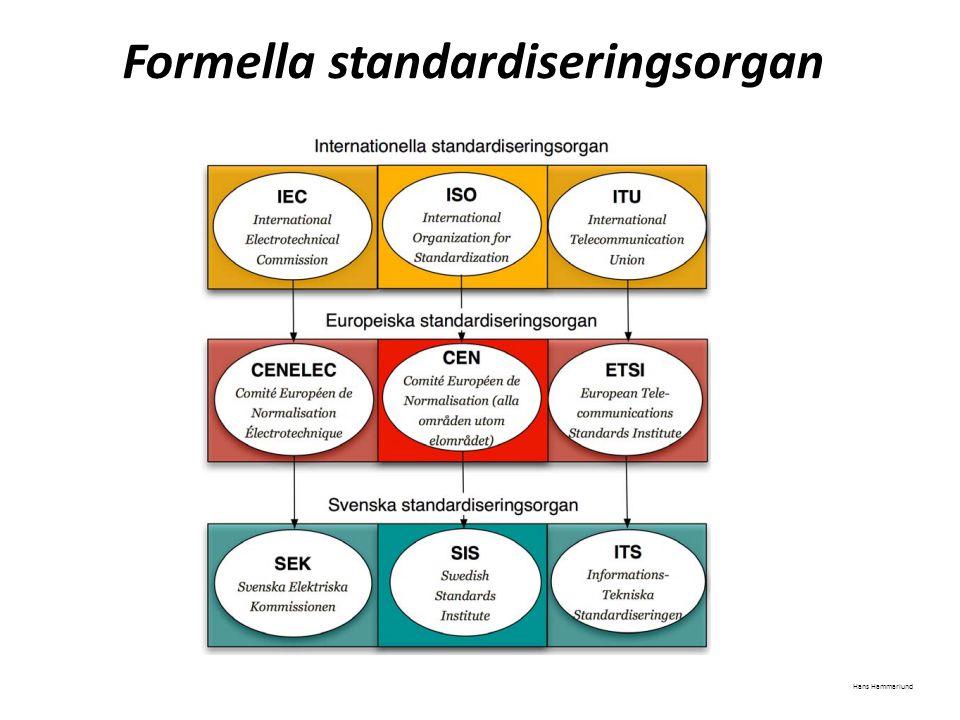 Formella standardiseringsorgan Hans Hammarlund