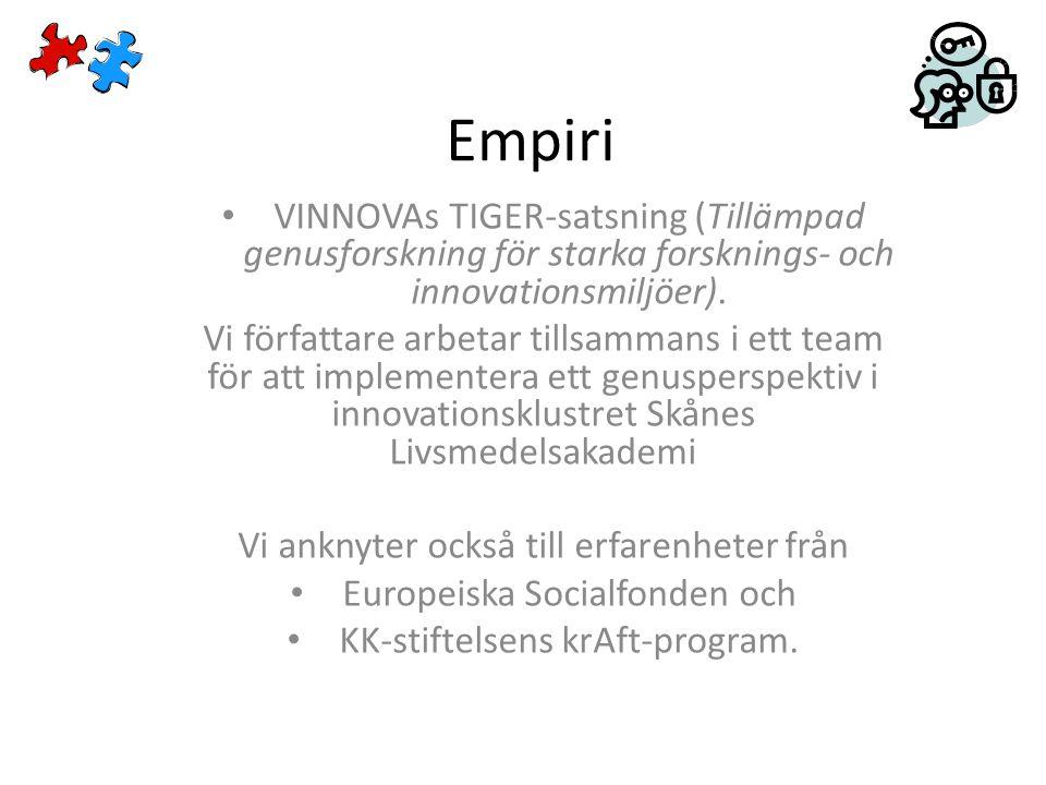 Empiri VINNOVAs TIGER-satsning (Tillämpad genusforskning för starka forsknings- och innovationsmiljöer).