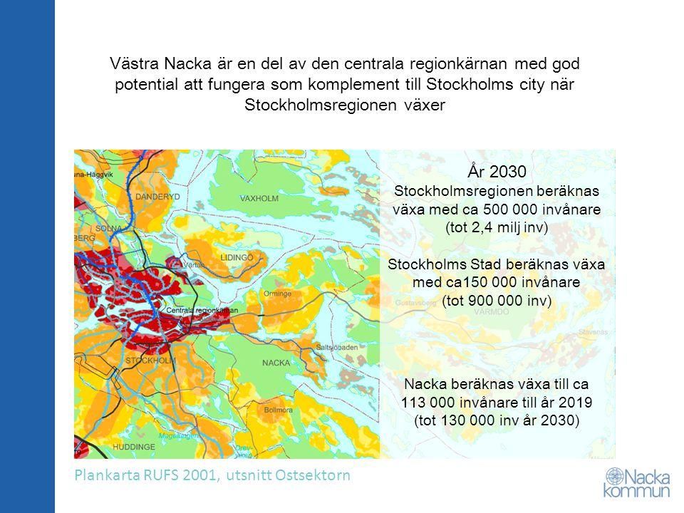 Västra Nacka är en del av den centrala regionkärnan med god potential att fungera som komplement till Stockholms city när Stockholmsregionen växer Plankarta RUFS 2001, utsnitt Ostsektorn År 2030 Stockholmsregionen beräknas växa med ca 500 000 invånare (tot 2,4 milj inv) Stockholms Stad beräknas växa med ca150 000 invånare (tot 900 000 inv) Nacka beräknas växa till ca 113 000 invånare till år 2019 (tot 130 000 inv år 2030)
