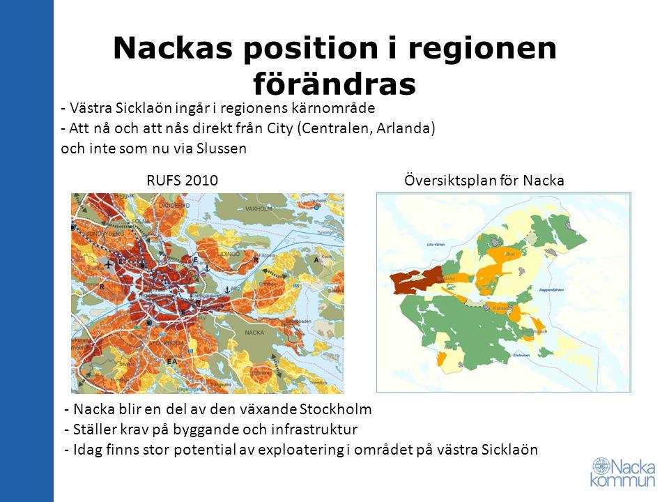 Nackas position i regionen förändras - Västra Sicklaön ingår i regionens kärnområde - Att nå och att nås direkt från City (Centralen, Arlanda) och inte som nu via Slussen - Nacka blir en del av den växande Stockholm - Ställer krav på byggande och infrastruktur - Idag finns stor potential av exploatering i området på västra Sicklaön RUFS 2010Översiktsplan för Nacka
