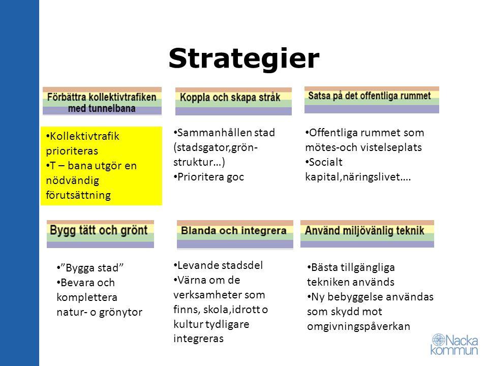 Strategier Kollektivtrafik prioriteras T – bana utgör en nödvändig förutsättning Offentliga rummet som mötes-och vistelseplats Socialt kapital,näringslivet….