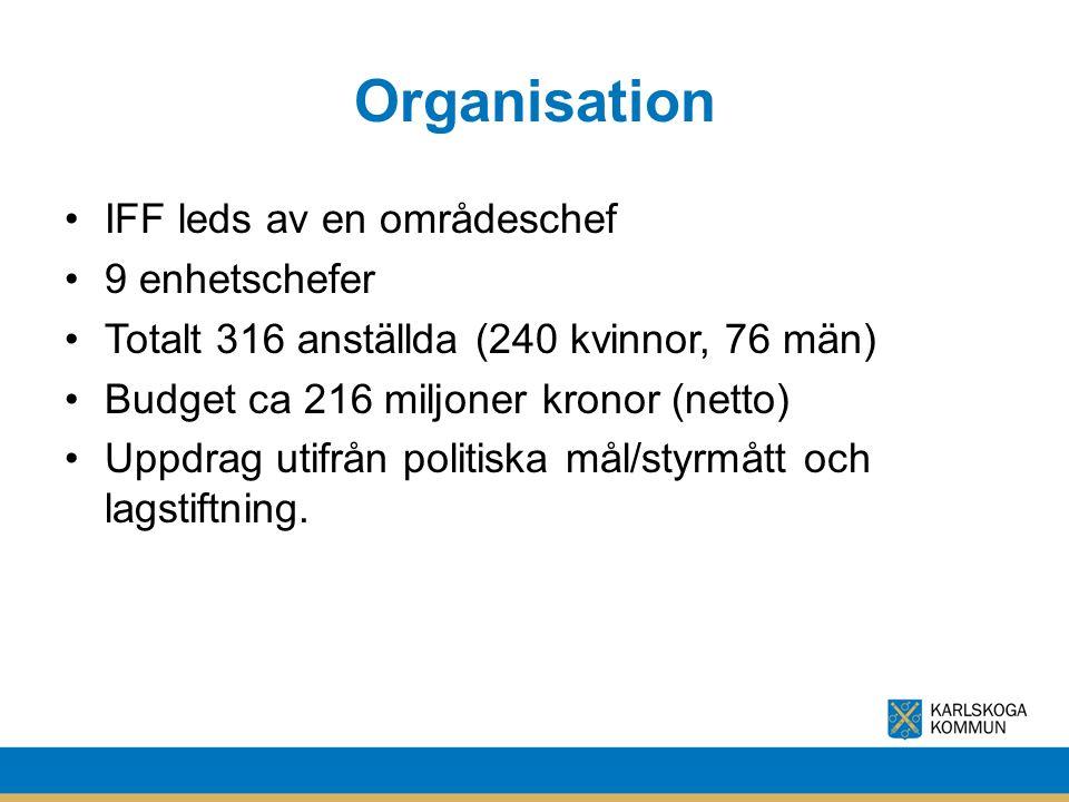 Organisation IFF leds av en områdeschef 9 enhetschefer Totalt 316 anställda (240 kvinnor, 76 män) Budget ca 216 miljoner kronor (netto) Uppdrag utifrå