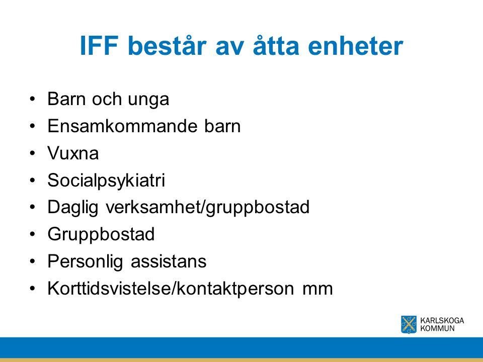 IFF består av åtta enheter Barn och unga Ensamkommande barn Vuxna Socialpsykiatri Daglig verksamhet/gruppbostad Gruppbostad Personlig assistans Kortti