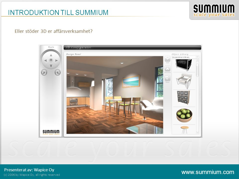 INTRODUKTION TILL SUMMIUM (c) 2006 by Wapice Oy, all rights reserved www.summium.com Eller stöder 3D er affärsverksamhet? Presenterat av: Wapice Oy