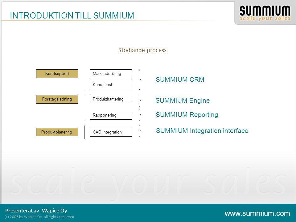 INTRODUKTION TILL SUMMIUM (c) 2006 by Wapice Oy, all rights reserved www.summium.com Presenterat av: Wapice Oy Summium – Innehåll
