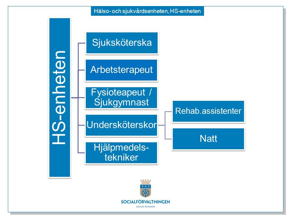 Hälso- och sjukvårdsenheten, HS-enheten HS-enheten Sjuksköterska Arbetsterapeut Fysioteapeut / Sjukgymnast Undersköterskor Rehab.assistenter Natt Hjälpmedels- tekniker