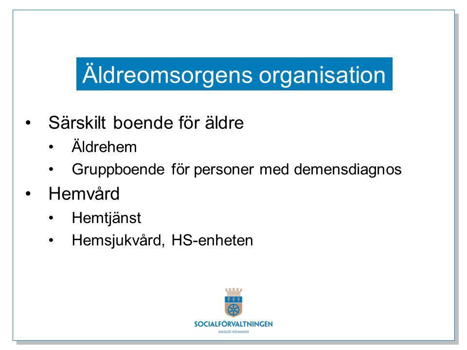 Äldreomsorgens organisation Särskilt boende för äldre Äldrehem Gruppboende för personer med demensdiagnos Hemvård Hemtjänst Hemsjukvård, HS-enheten