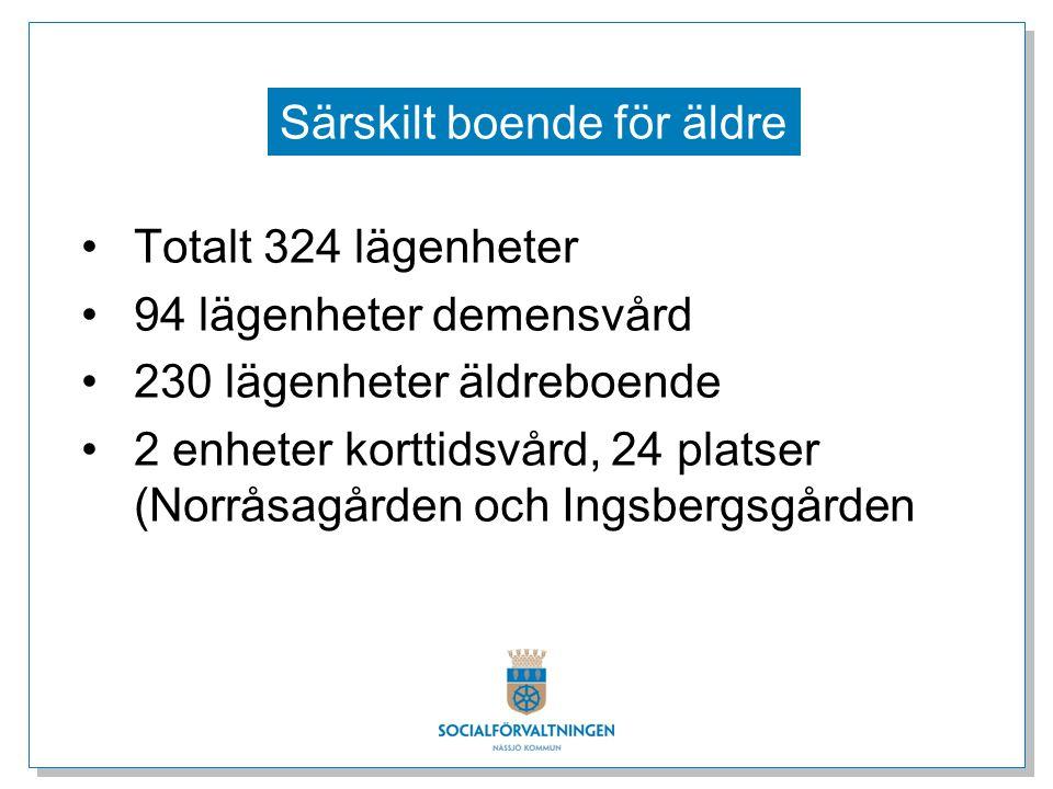 Särskilt boende för äldre Totalt 324 lägenheter 94 lägenheter demensvård 230 lägenheter äldreboende 2 enheter korttidsvård, 24 platser (Norråsagården och Ingsbergsgården