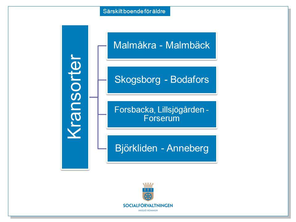 Särskilt boende för äldre Kransorter Malmåkra - Malmbäck Skogsborg - Bodafors Forsbacka, Lillsjögården - Forserum Björkliden - Anneberg