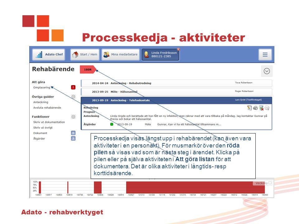 Adato - rehabverktyget Processkedja - aktiviteter Processkedja visas längst upp i rehabärendet (kan även vara aktiviteter i en personakt). För musmark
