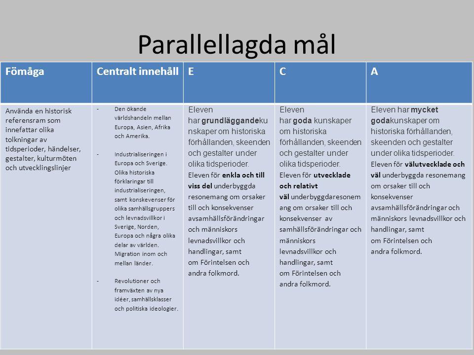 Parallellagda mål FömågaCentralt innehållECA Använda en historisk referensram som innefattar olika tolkningar av tidsperioder, händelser, gestalter, k