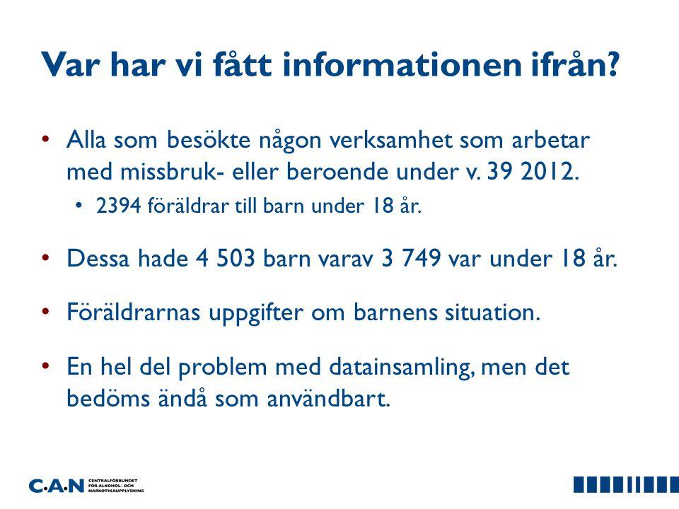 Var har vi fått informationen ifrån? Alla som besökte någon verksamhet som arbetar med missbruk- eller beroende under v. 39 2012. 2394 föräldrar till