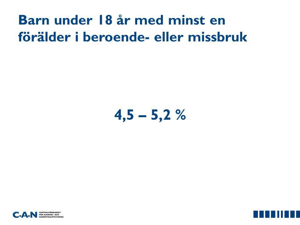 Barn under 18 år med minst en förälder i beroende- eller missbruk 4,5 – 5,2 %