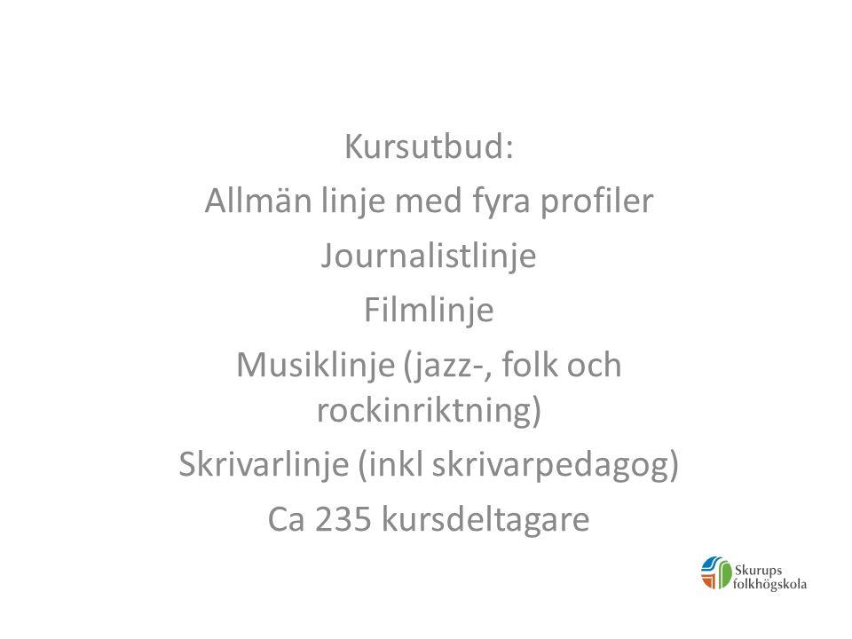 Kursutbud: Allmän linje med fyra profiler Journalistlinje Filmlinje Musiklinje (jazz-, folk och rockinriktning) Skrivarlinje (inkl skrivarpedagog) Ca 235 kursdeltagare
